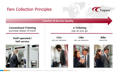 Fare Collection Principles