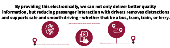 By providing this electronically, we can not only deliver better quality information, but reducing passenger interaction with drivers removes distractions and supports safe and smooth driving – whether that be a bus, tram, train, or ferry.