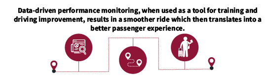 Data-driven performance monitoring, when used as a tool for training and driving improvement, results in a smoother ride which then translates into a better passenger experience.