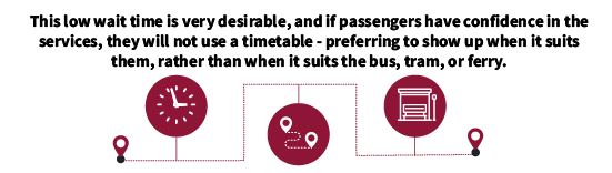 This low wait time is highly desirable, and if passengers have confidence in the services, they will not use a timetable - preferring to arrive at their stop when it suits them, rather than when it suits the bus, tram, or ferry.