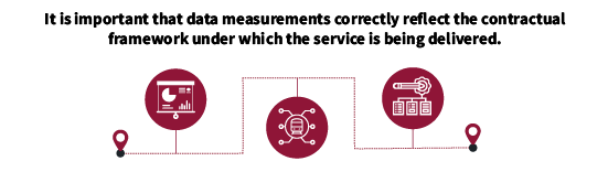 It is important that data measurements correctly reflect the contractual framework under which the service is being delivered.