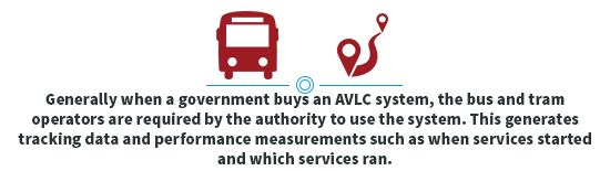 avlc system transport authorities and operators