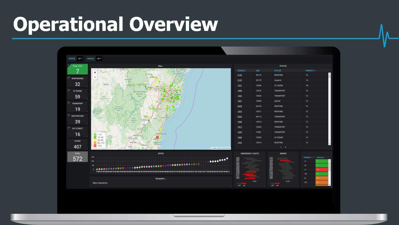 Emergency Management Software Dashboard CAA 2019