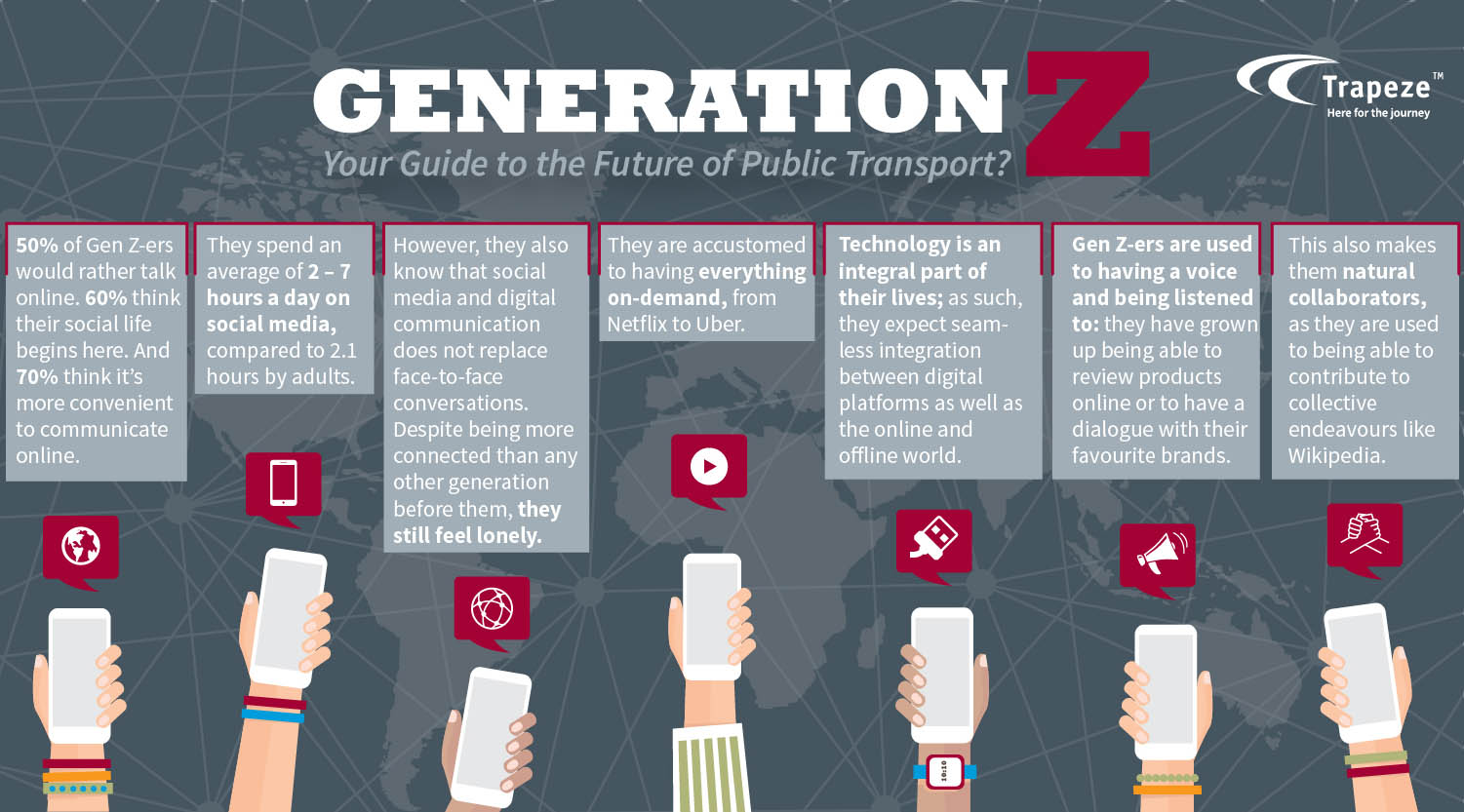 Generation Z - Future of Public Transport Trapeze Group