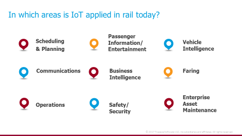 Internet of Things concept for asset management in rail