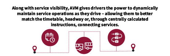 A quote saying AVM gives drivers the power to dynamically maintain services