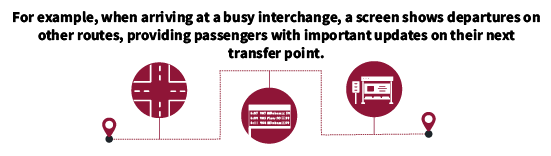 Timetable providing passengers with important updates on their next transfer point