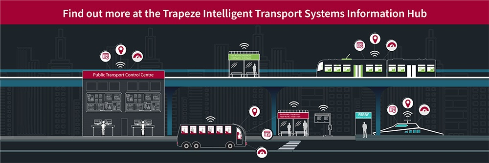 Trapeze Group Intelligent Transport Systems for Bus, Trams, Ferry Hub